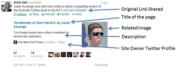 The anatomy of Twitter Cards